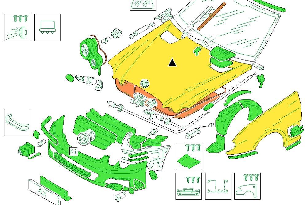 Audatex Grafik Karosserie Außen